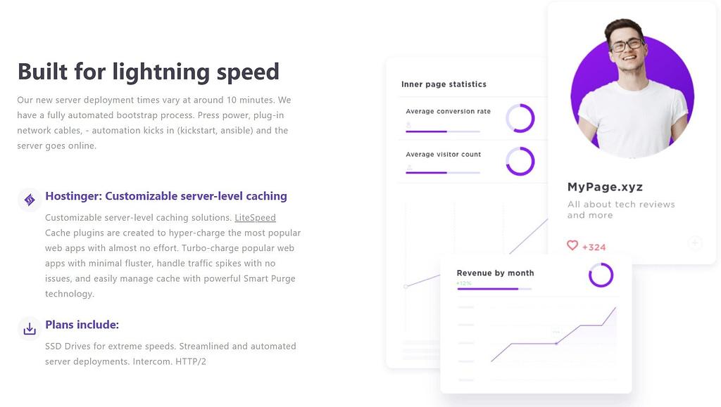 hostinger lightning speed fast loading times