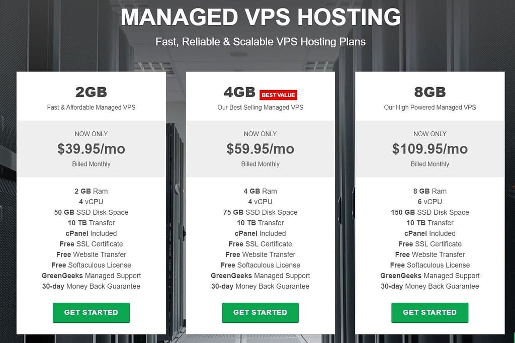 greengeeks vps hosting coupon - WebHostingTen.com