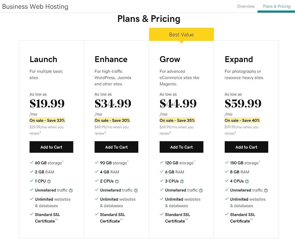 godaddy business web hosting plan