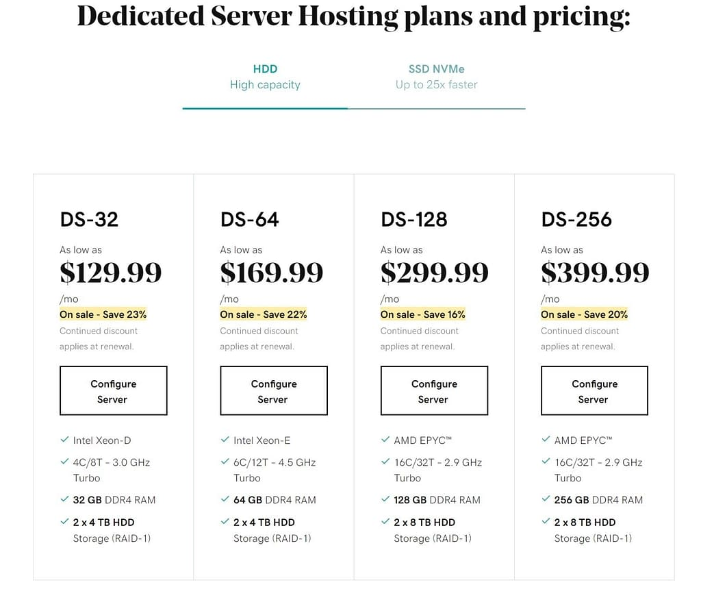 godaddy dedicated servers plan