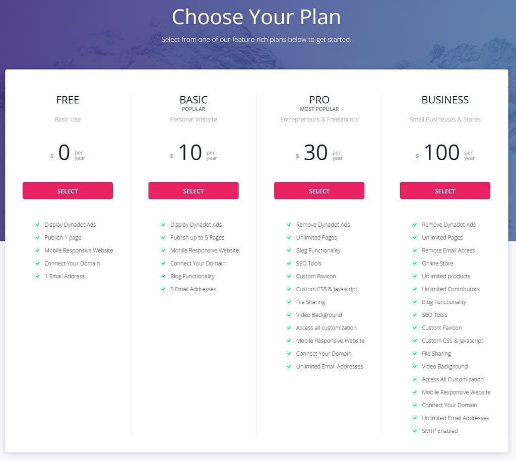 dynadot free hosting plan